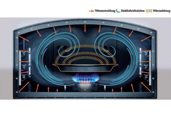 LaCornue-Gas-GewolbebackofeosIVoq3wmPPxP