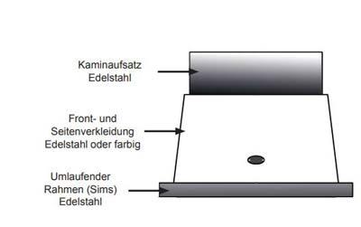 Lacacnhe-Haube-Design