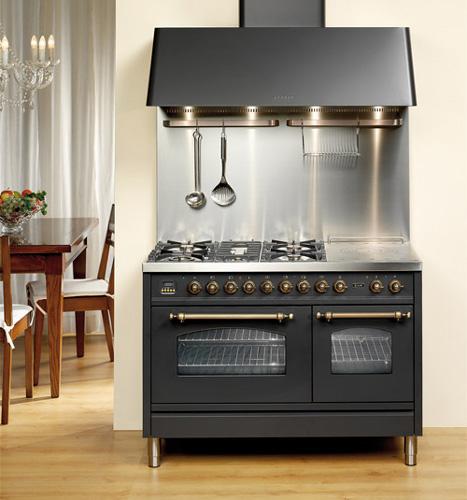 Induction Kitchen Appliances