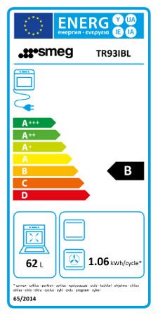 Energielabel rechter Backofen Smeg TR93I