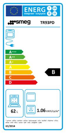 Energielabel rechte Backöfen Smeg TR93