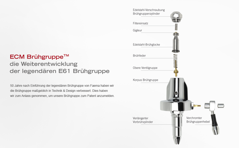 Ecm Detail Skizze E61 Brühgruppe